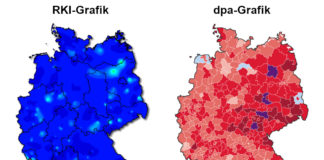 Die RKI-Daten und ihre verzerrte Darstellung in den Medien