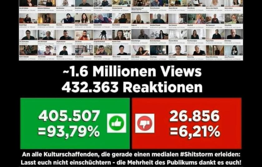Aufrufe und Likes von Allesdichtmachen.de